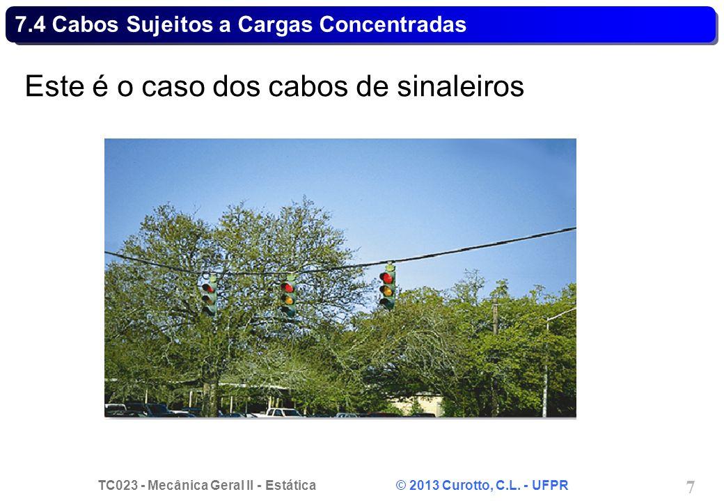 TC023 - Mecânica Geral II - Estática © 2013 Curotto, C.L. - UFPR 7 Este é o caso dos cabos de sinaleiros 7.4 Cabos Sujeitos a Cargas Concentradas