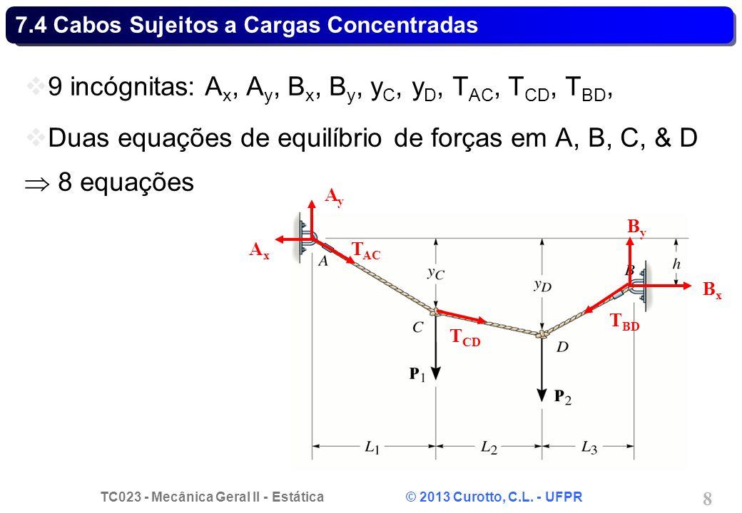 TC023 - Mecânica Geral II - Estática © 2013 Curotto, C.L. - UFPR 8 9 incógnitas: A x, A y, B x, B y, y C, y D, T AC, T CD, T BD, Duas equações de equi