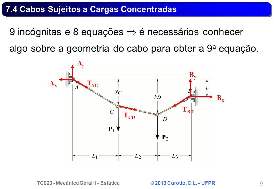 TC023 - Mecânica Geral II - Estática © 2013 Curotto, C.L. - UFPR 9 9 incógnitas e 8 equações é necessários conhecer algo sobre a geometria do cabo par