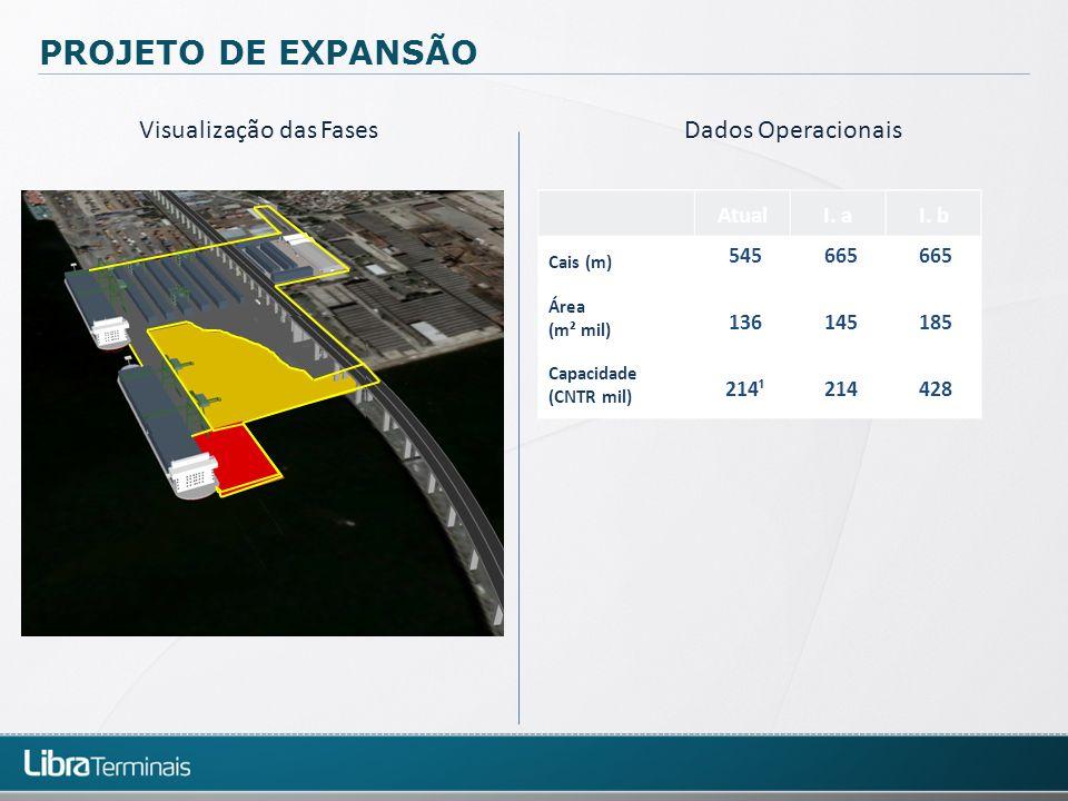 AtualI. aI. b Cais (m) Área (m² mil) Capacidade (CNTR mil) Visualização das FasesDados Operacionais 545 136 214¹ 665 185 428 665 145 214 PROJETO DE EX