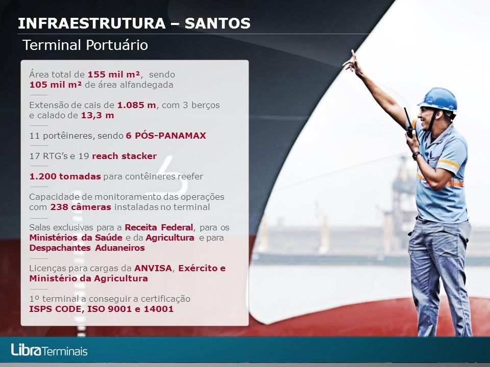 INFRAESTRUTURA – SANTOS Área total de 155 mil m², sendo 105 mil m² de área alfandegada Extensão de cais de 1.085 m, com 3 berços e calado de 13,3 m 11