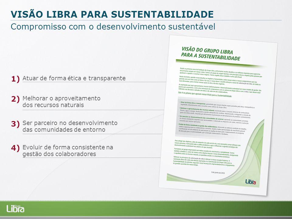VISÃO LIBRA PARA SUSTENTABILIDADE Compromisso com o desenvolvimento sustentável 1) Atuar de forma ética e transparente 2) 3) 4) Melhorar o aproveitame
