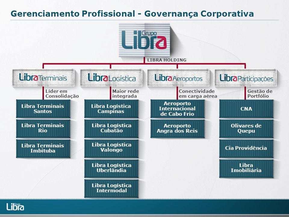 Gerenciamento Profissional - Governança Corporativa Libra Terminais Santos Libra Terminais Rio Libra Terminais Imbituba Libra Logística Campinas Libra