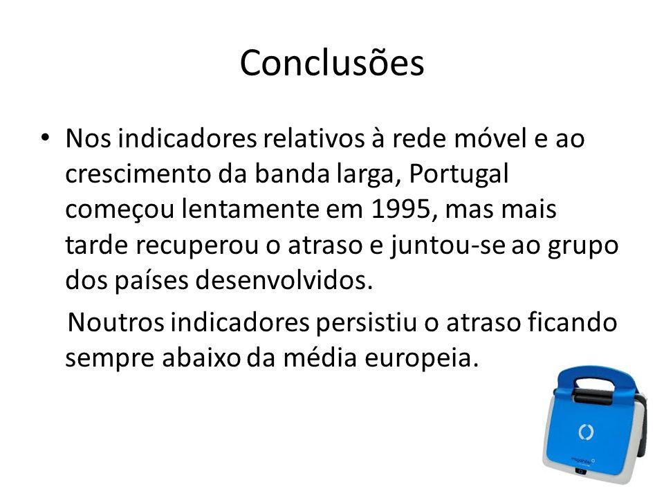 Conclusões Nos indicadores relativos à rede móvel e ao crescimento da banda larga, Portugal começou lentamente em 1995, mas mais tarde recuperou o atr