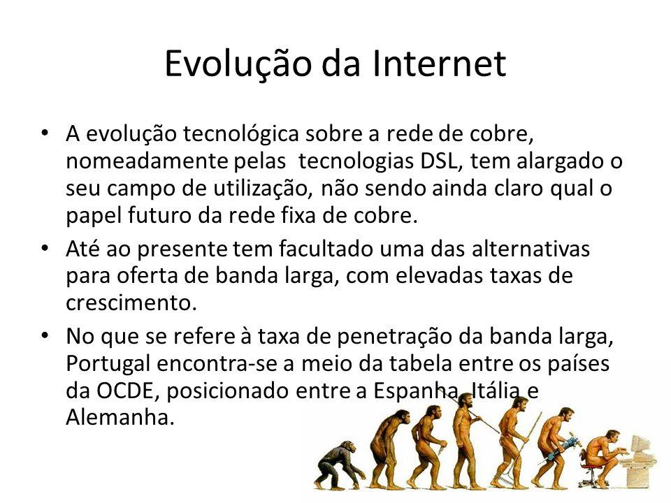 Evolução da Internet A evolução tecnológica sobre a rede de cobre, nomeadamente pelas tecnologias DSL, tem alargado o seu campo de utilização, não sen