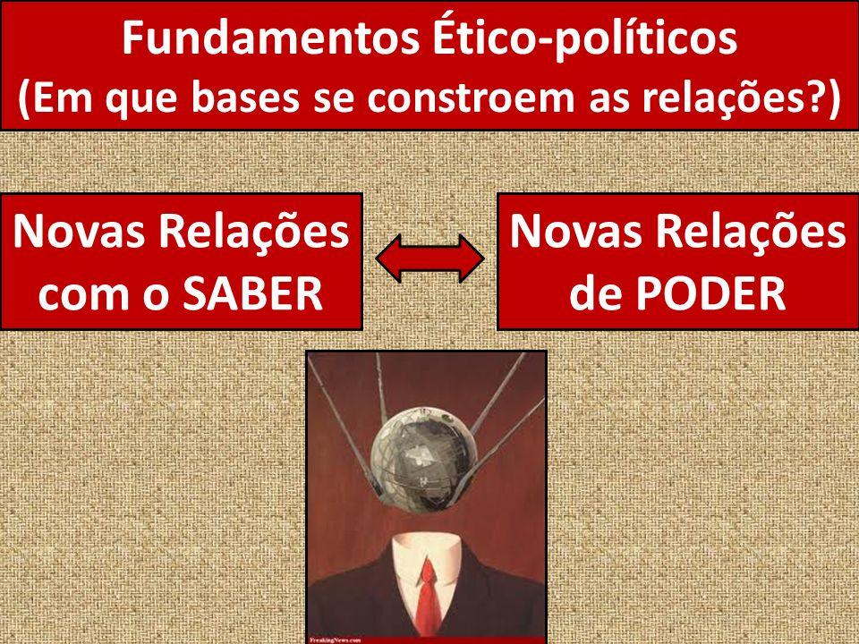 Fundamentos Ético-políticos (Em que bases se constroem as relações?) Novas Relações com o SABER Novas Relações de PODER