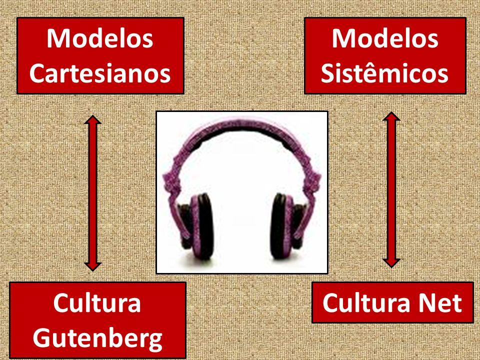 Modelos Cartesianos Modelos Sistêmicos Cultura Gutenberg Cultura Net