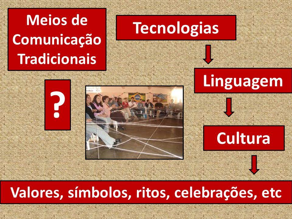 Tecnologias Meios de Comunicação Tradicionais Linguagem Cultura Valores, símbolos, ritos, celebrações, etc ?