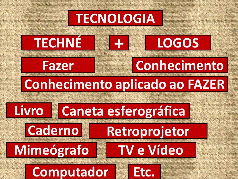TECNOLOGIA TECHNÉLOGOS + FazerConhecimento Conhecimento aplicado ao FAZER Livro Caderno Caneta esferográfica Retroprojetor MimeógrafoTV e Vídeo ComputadorEtc.