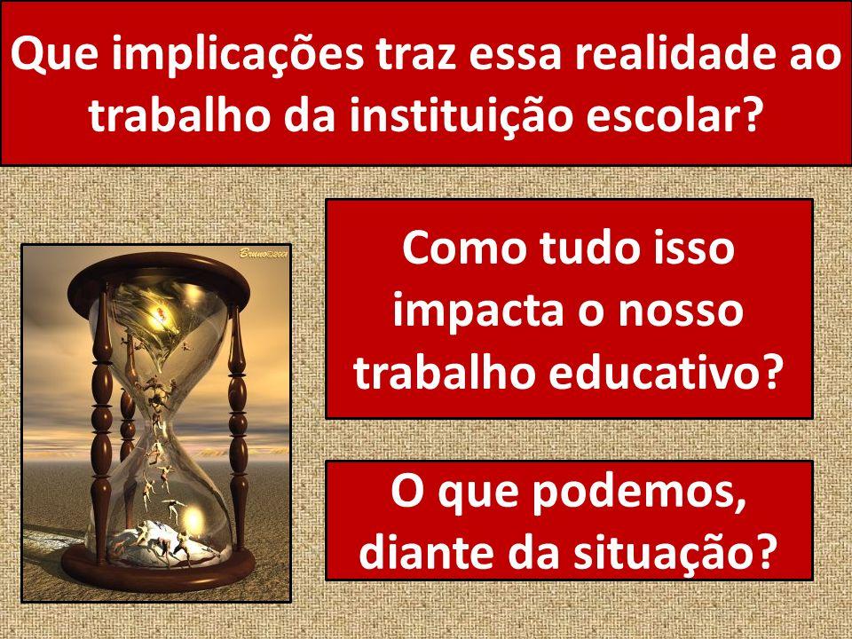 Que implicações traz essa realidade ao trabalho da instituição escolar.