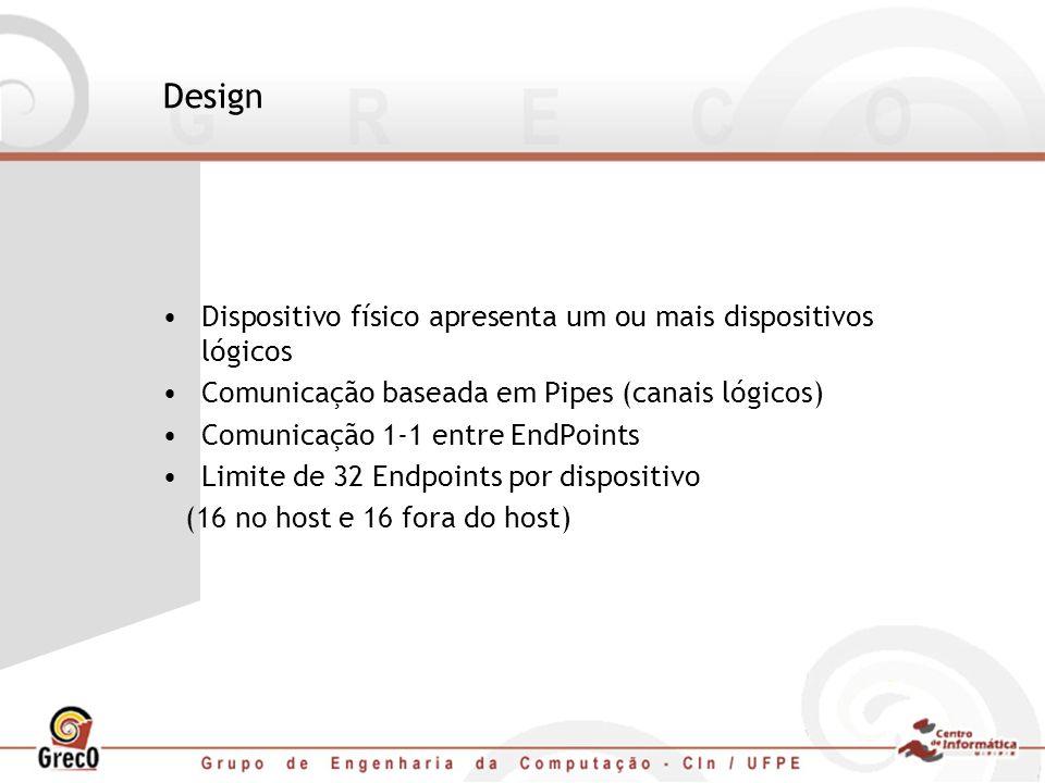 Dispositivo físico apresenta um ou mais dispositivos lógicos Comunicação baseada em Pipes (canais lógicos) Comunicação 1-1 entre EndPoints Limite de 3