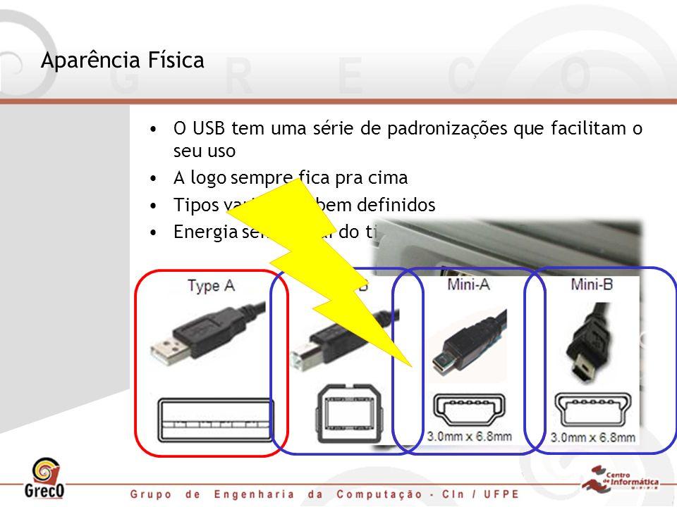 O USB tem uma série de padronizações que facilitam o seu uso A logo sempre fica pra cima Tipos variados e bem definidos Energia sempre vai do tipo A p