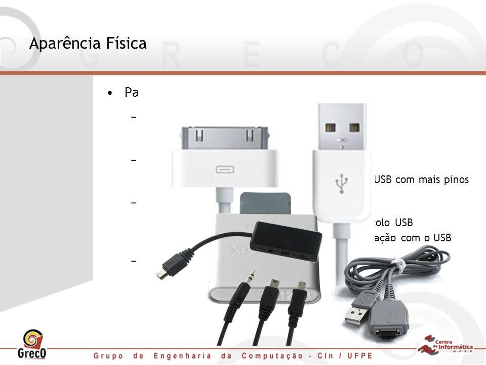 Aparência Física Padrões proprietários –Xbox Protocolo USB nas memorias, mas usa 3,3V –HTC USB + Áudio + Vídeo na mesma porta mini-USB com mais pinos