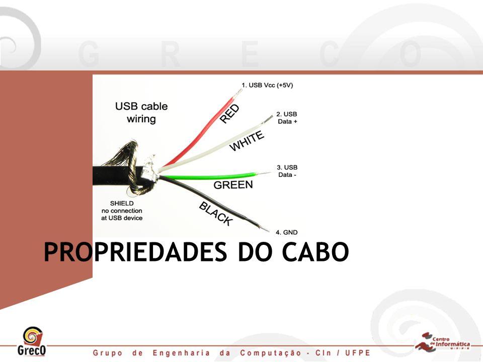 PROPRIEDADES DO CABO