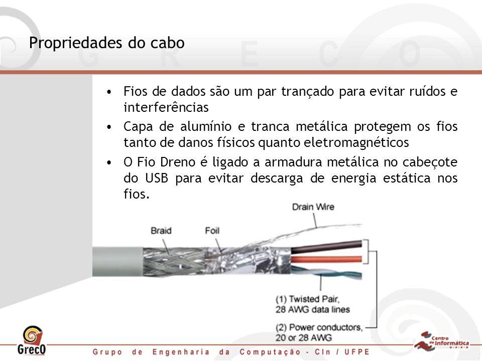 Propriedades do cabo Fios de dados são um par trançado para evitar ruídos e interferências Capa de alumínio e tranca metálica protegem os fios tanto d