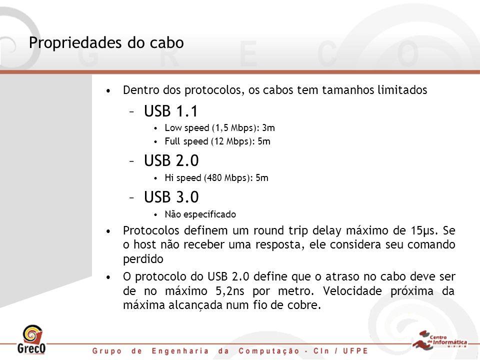 Propriedades do cabo Dentro dos protocolos, os cabos tem tamanhos limitados –USB 1.1 Low speed (1,5 Mbps): 3m Full speed (12 Mbps): 5m –USB 2.0 Hi spe
