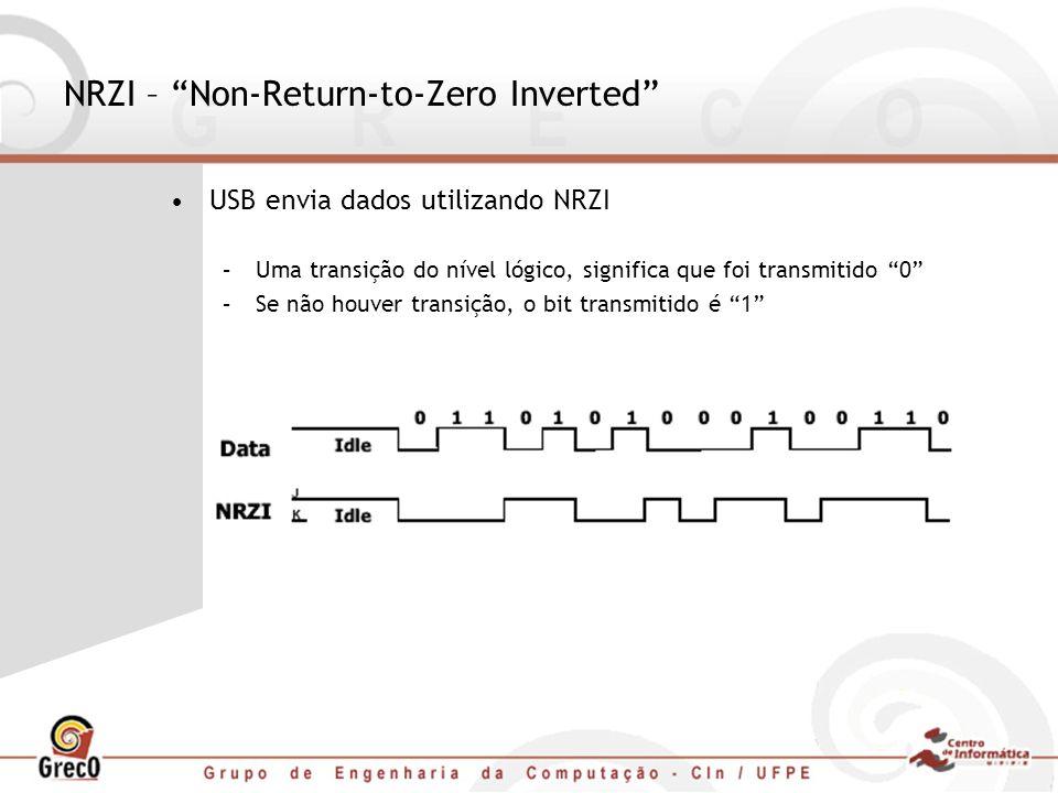 NRZI – Non-Return-to-Zero Inverted USB envia dados utilizando NRZI –Uma transição do nível lógico, significa que foi transmitido 0 –Se não houver tran