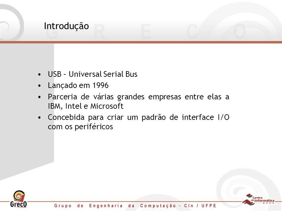 Introdução USB – Universal Serial Bus Lançado em 1996 Parceria de várias grandes empresas entre elas a IBM, Intel e Microsoft Concebida para criar um