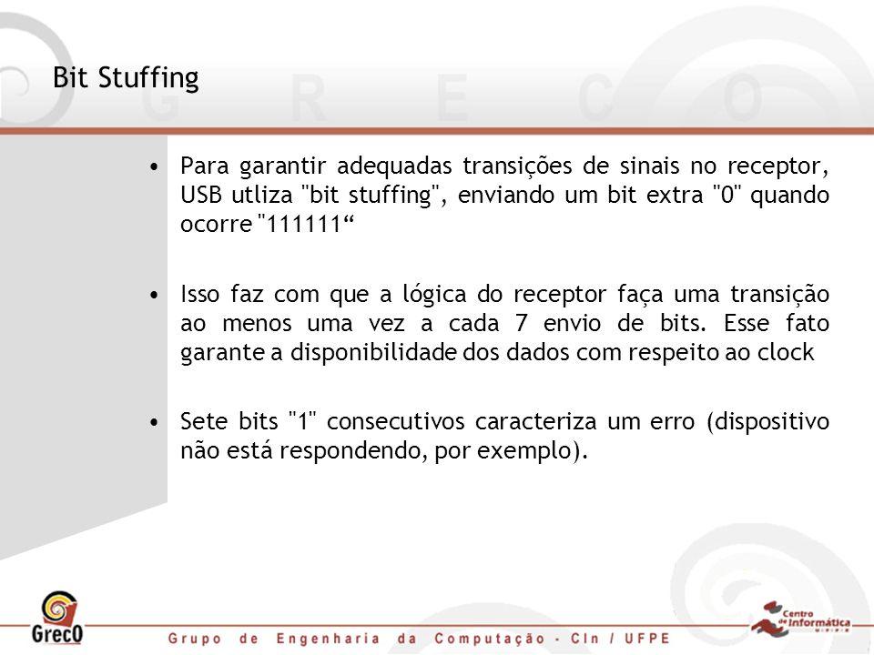 Bit Stuffing Para garantir adequadas transições de sinais no receptor, USB utliza