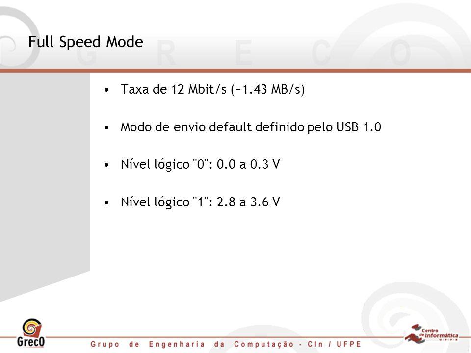 Full Speed Mode Taxa de 12 Mbit/s (~1.43 MB/s) Modo de envio default definido pelo USB 1.0 Nível lógico