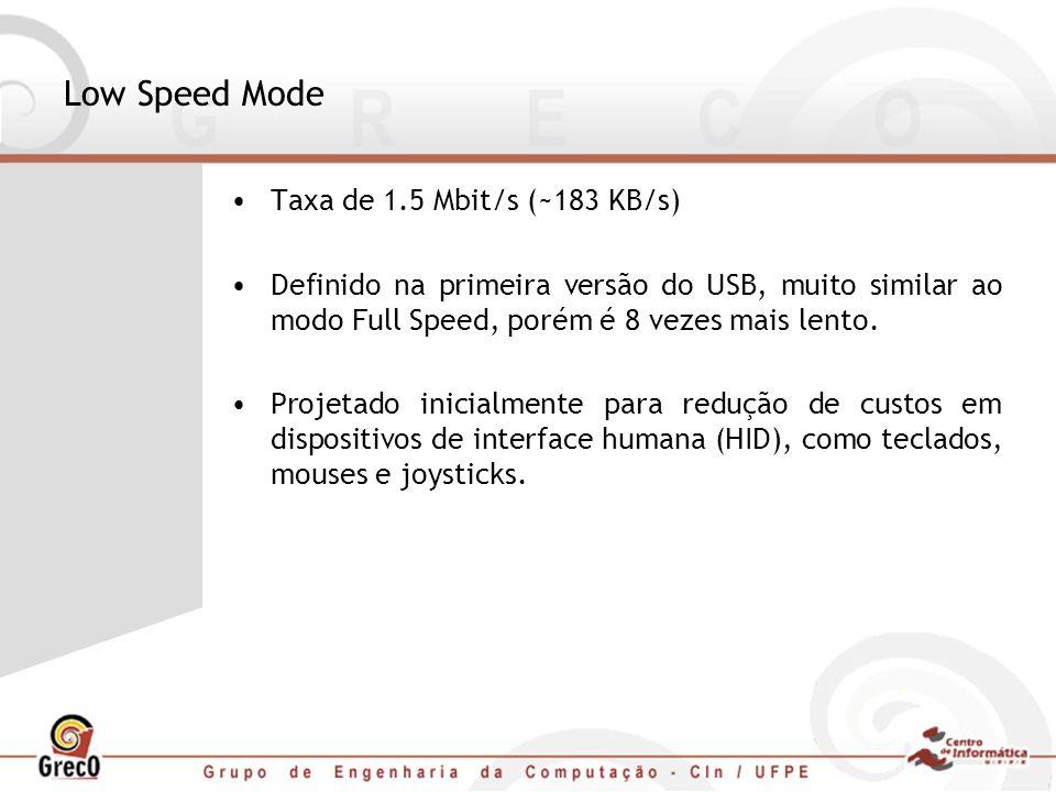 Low Speed Mode Taxa de 1.5 Mbit/s (~183 KB/s) Definido na primeira versão do USB, muito similar ao modo Full Speed, porém é 8 vezes mais lento. Projet