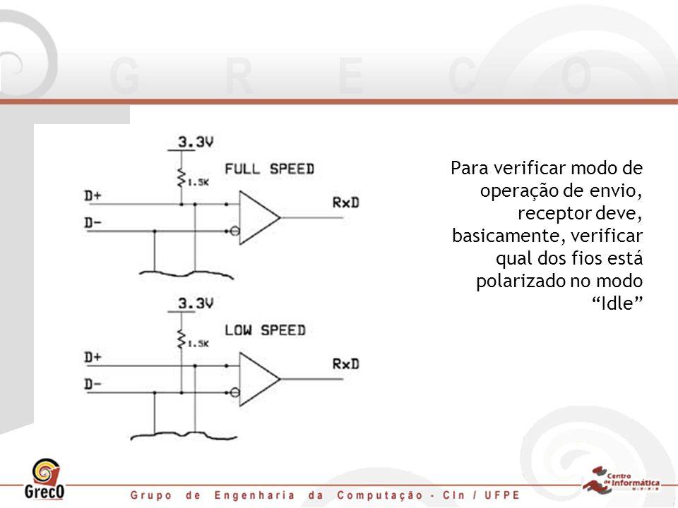 Para verificar modo de operação de envio, receptor deve, basicamente, verificar qual dos fios está polarizado no modo Idle