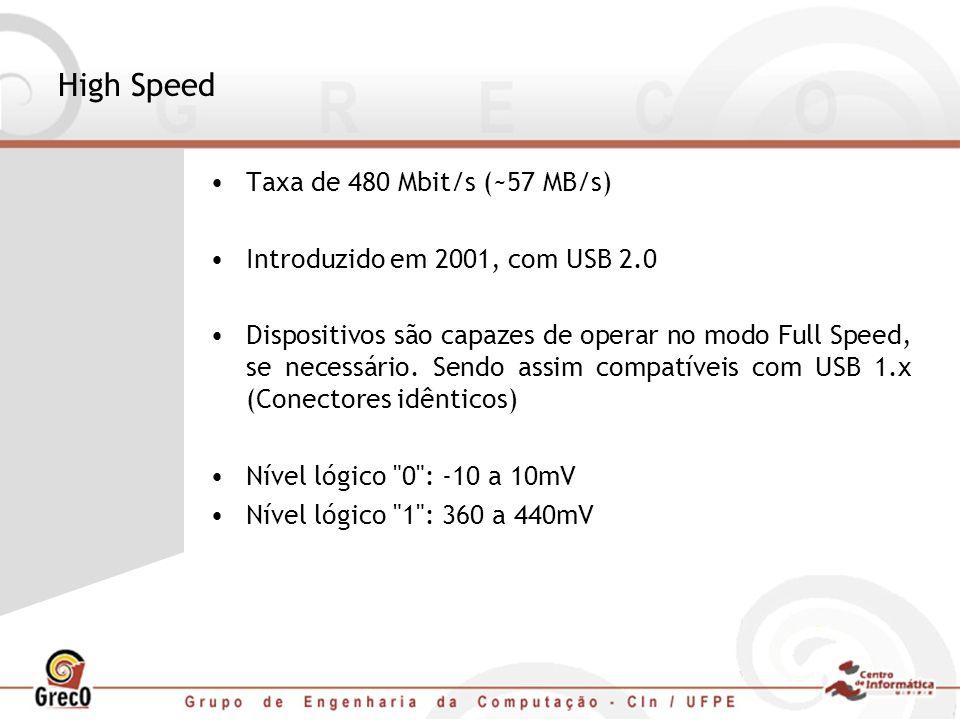 High Speed Taxa de 480 Mbit/s (~57 MB/s) Introduzido em 2001, com USB 2.0 Dispositivos são capazes de operar no modo Full Speed, se necessário. Sendo