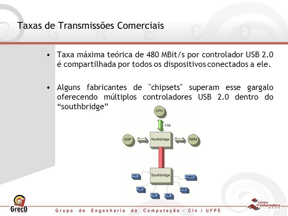 Taxas de Transmissões Comerciais Taxa máxima teórica de 480 MBit/s por controlador USB 2.0 é compartilhada por todos os dispositivos conectados a ele.