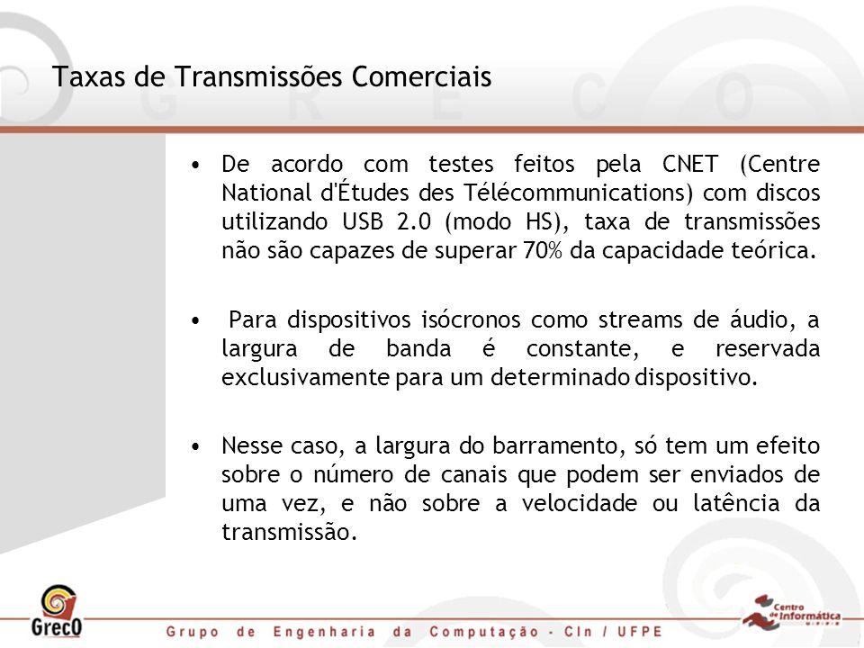 Taxas de Transmissões Comerciais De acordo com testes feitos pela CNET (Centre National d'Études des Télécommunications) com discos utilizando USB 2.0