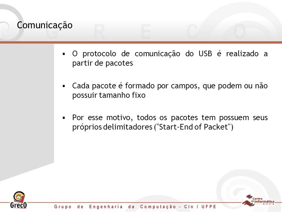 Comunicação O protocolo de comunicação do USB é realizado a partir de pacotes Cada pacote é formado por campos, que podem ou não possuir tamanho fixo