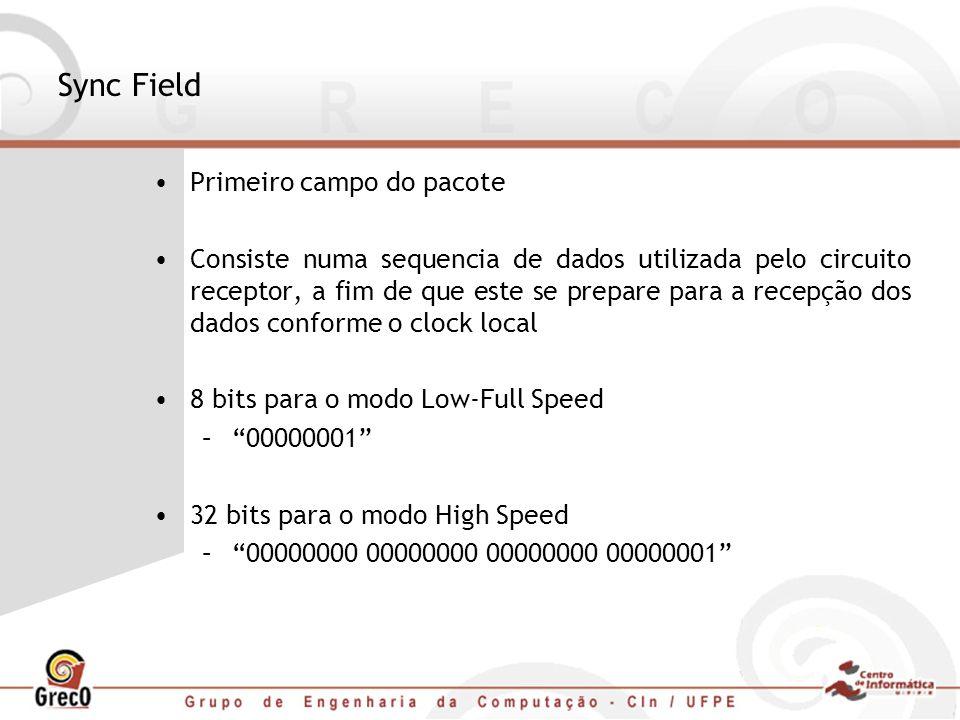 Sync Field Primeiro campo do pacote Consiste numa sequencia de dados utilizada pelo circuito receptor, a fim de que este se prepare para a recepção do