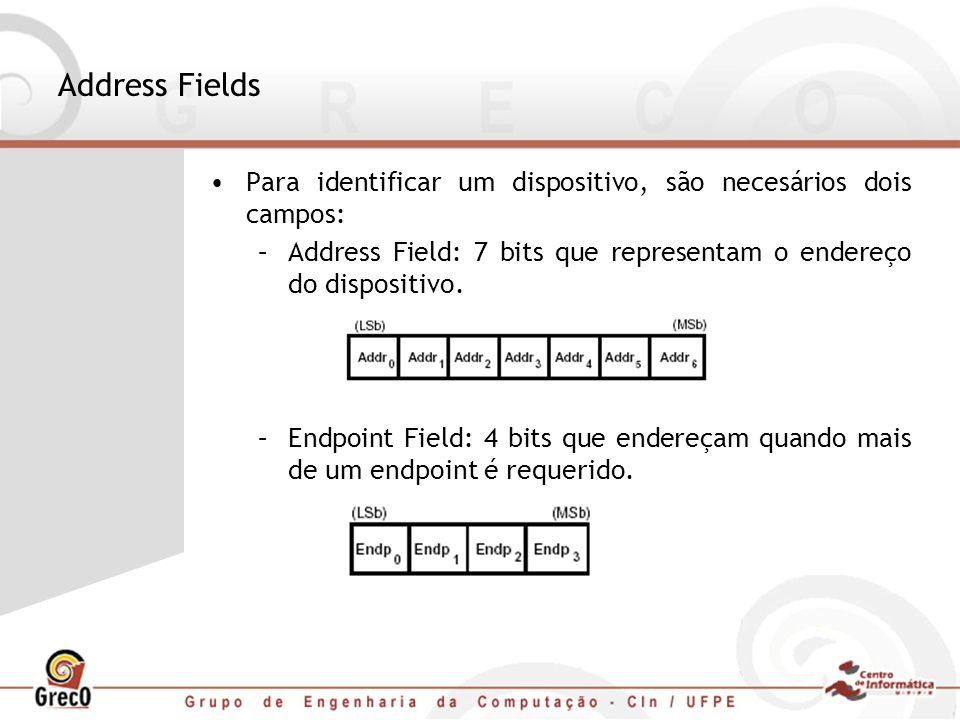 Address Fields Para identificar um dispositivo, são necesários dois campos: –Address Field: 7 bits que representam o endereço do dispositivo. –Endpoin