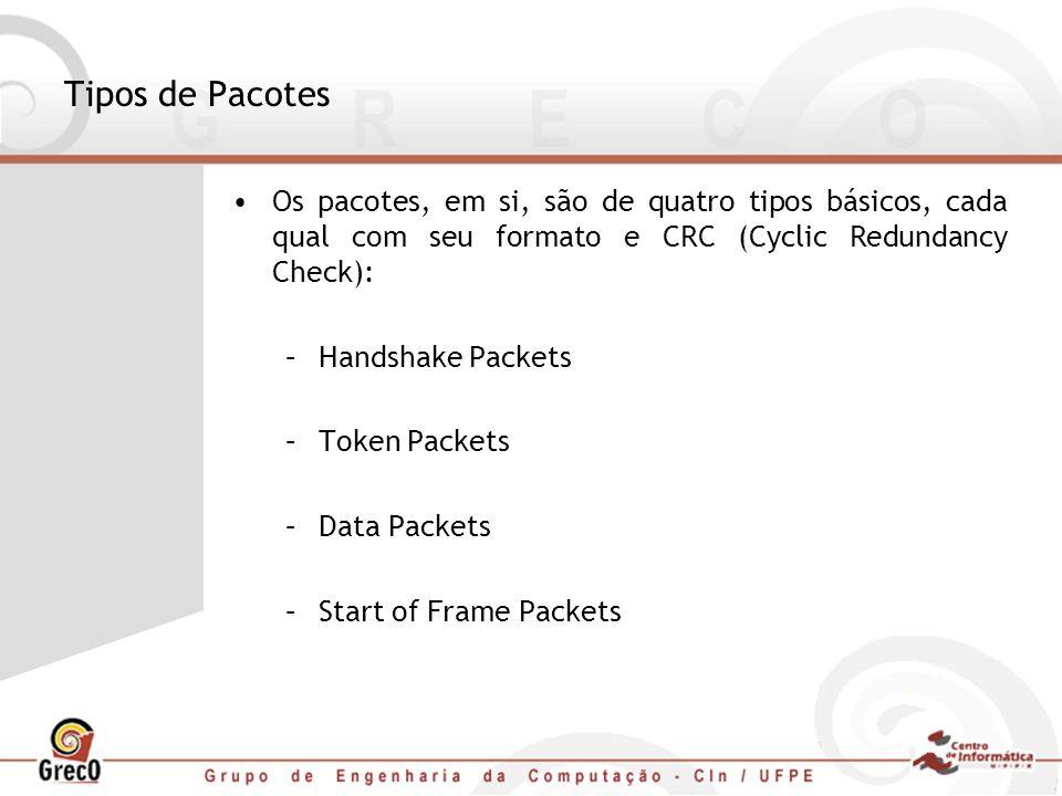 Tipos de Pacotes Os pacotes, em si, são de quatro tipos básicos, cada qual com seu formato e CRC (Cyclic Redundancy Check): –Handshake Packets –Token