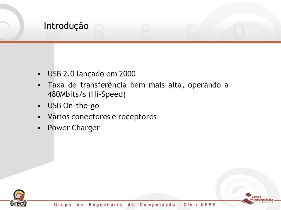 Introdução USB 2.0 lançado em 2000 Taxa de transferência bem mais alta, operando a 480Mbits/s (Hi-Speed) USB On-the-go Vários conectores e receptores