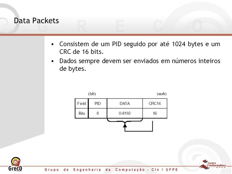 Data Packets Consistem de um PID seguido por até 1024 bytes e um CRC de 16 bits. Dados sempre devem ser enviados em números inteiros de bytes.