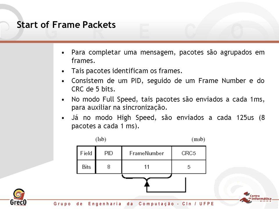 Start of Frame Packets Para completar uma mensagem, pacotes são agrupados em frames. Tais pacotes identificam os frames. Consistem de um PID, seguido