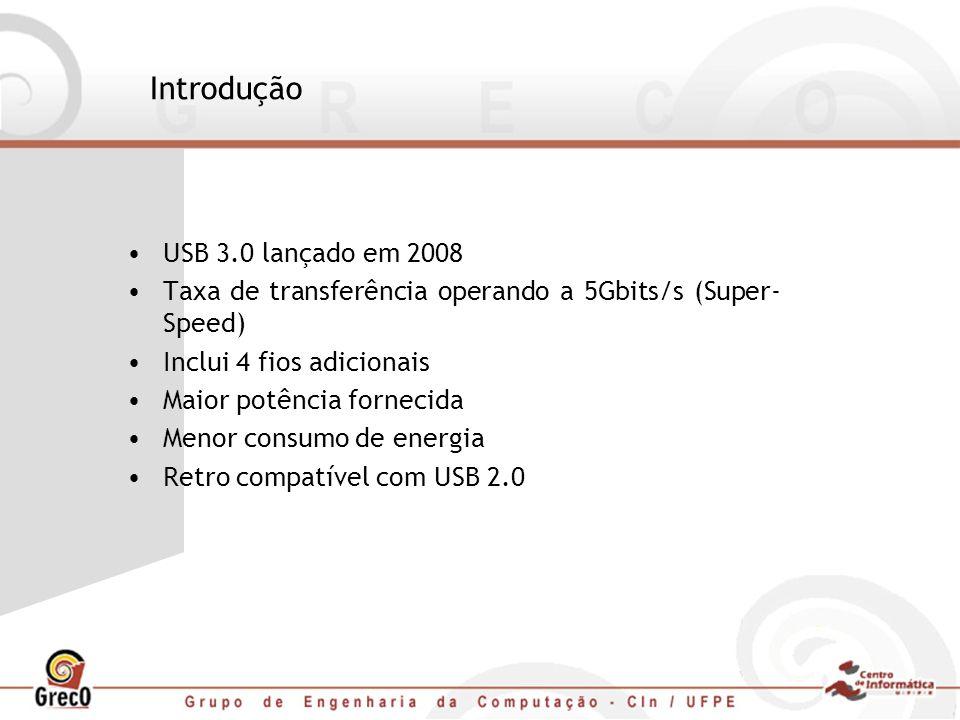 Introdução USB 3.0 lançado em 2008 Taxa de transferência operando a 5Gbits/s (Super- Speed) Inclui 4 fios adicionais Maior potência fornecida Menor co