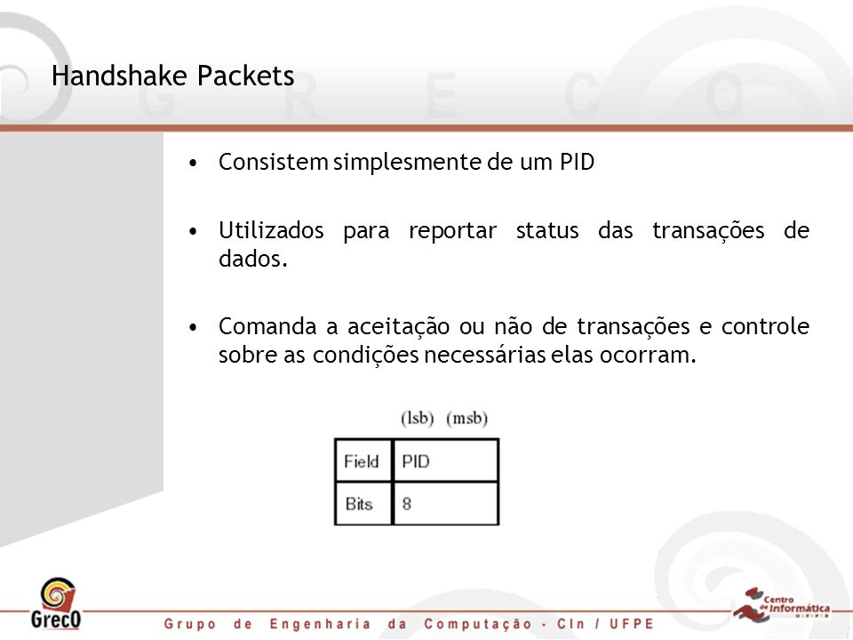 Handshake Packets Consistem simplesmente de um PID Utilizados para reportar status das transações de dados. Comanda a aceitação ou não de transações e