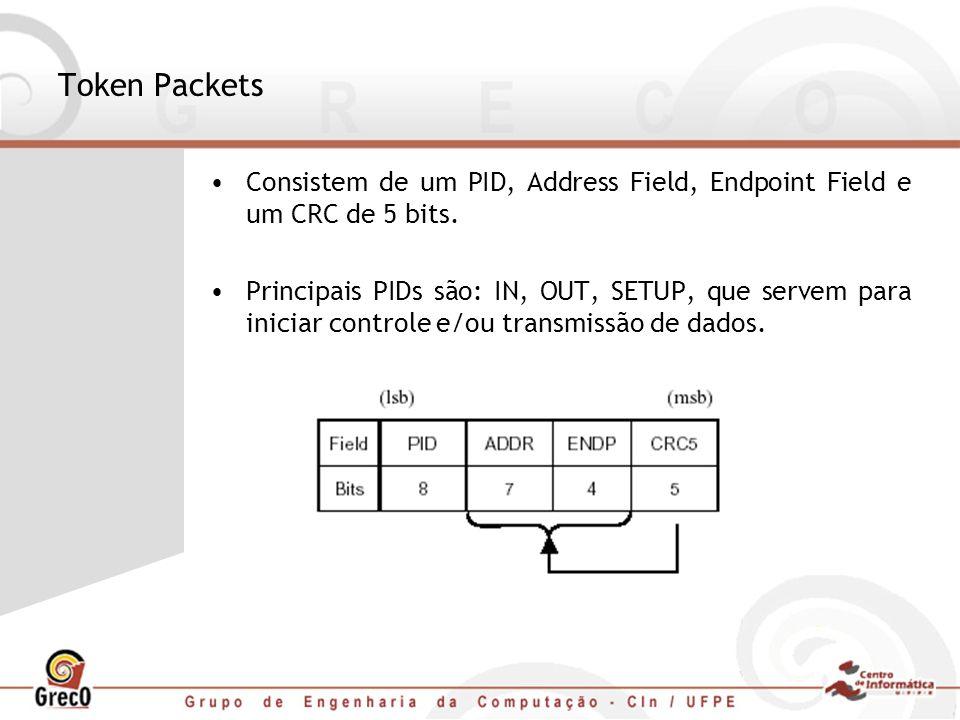 Token Packets Consistem de um PID, Address Field, Endpoint Field e um CRC de 5 bits. Principais PIDs são: IN, OUT, SETUP, que servem para iniciar cont