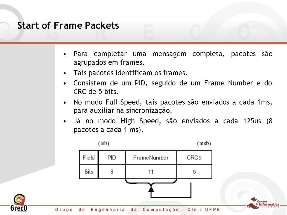 Start of Frame Packets Para completar uma mensagem completa, pacotes são agrupados em frames. Tais pacotes identificam os frames. Consistem de um PID,