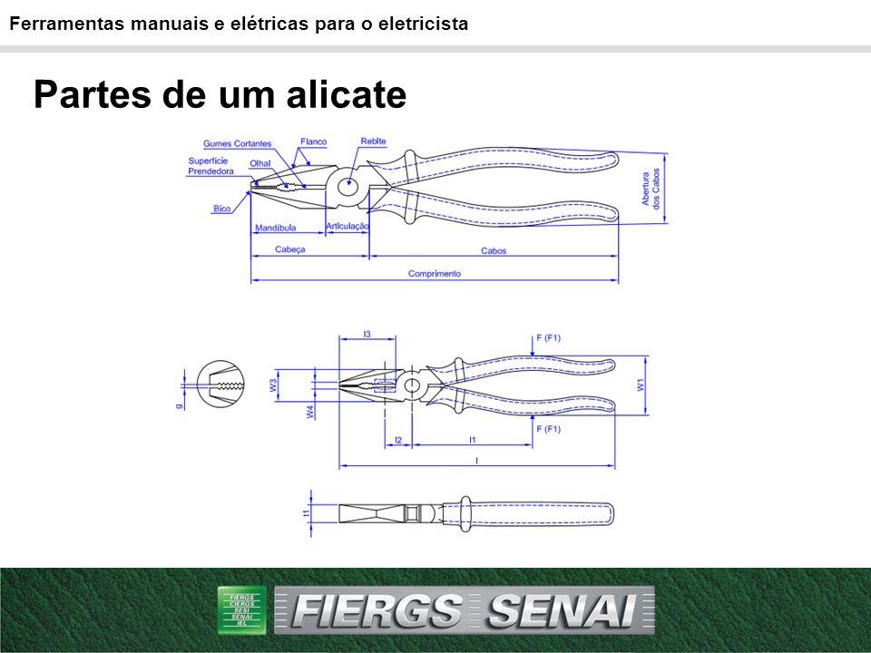 Ferramentas manuais e elétricas para o eletricista Partes de um alicate