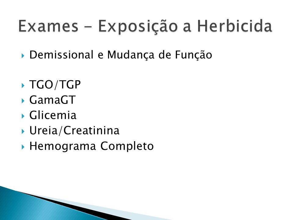 Demissional e Mudança de Função TGO/TGP GamaGT Glicemia Ureia/Creatinina Hemograma Completo