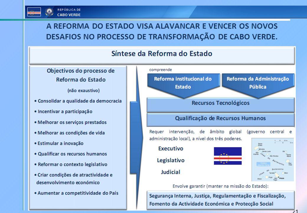 21 A REFORMA DO ESTADO VISA ALAVANCAR E VENCER OS NOVOS DESAFIOS NO PROCESSO DE TRANSFORMAÇÃO DE CABO VERDE.
