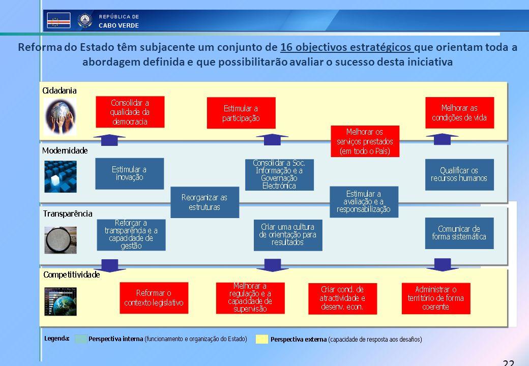 22 Reforma do Estado têm subjacente um conjunto de 16 objectivos estratégicos que orientam toda a abordagem definida e que possibilitarão avaliar o su