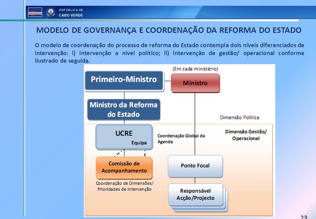 23 O modelo de coordenação do processo de reforma do Estado contempla dois níveis diferenciados de intervenção: i) intervenção a nível político; ii) i