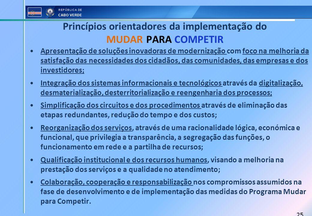 25 Princípios orientadores da implementação do MUDAR PARA COMPETIR Apresentação de soluções inovadoras de modernização com foco na melhoria da satisfa