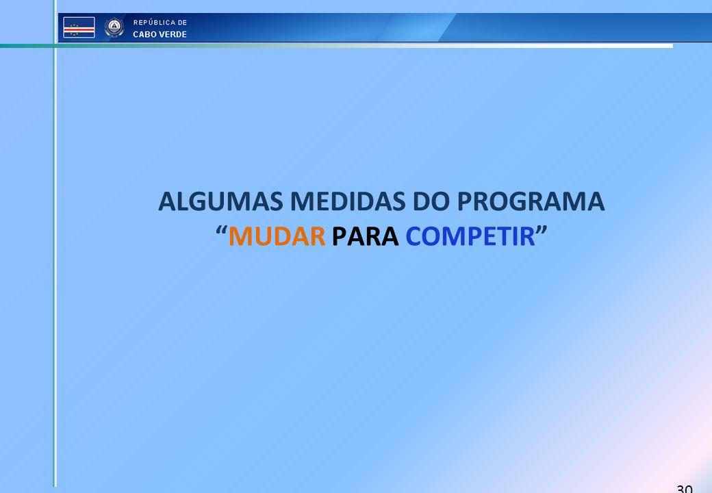 30 ALGUMAS MEDIDAS DO PROGRAMAMUDAR PARA COMPETIR