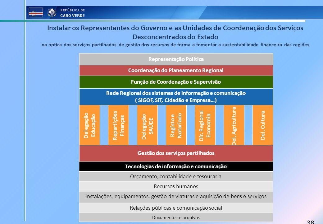 38 Instalar os Representantes do Governo e as Unidades de Coordenação dos Serviços Desconcentrados do Estado na óptica dos serviços partilhados de ges