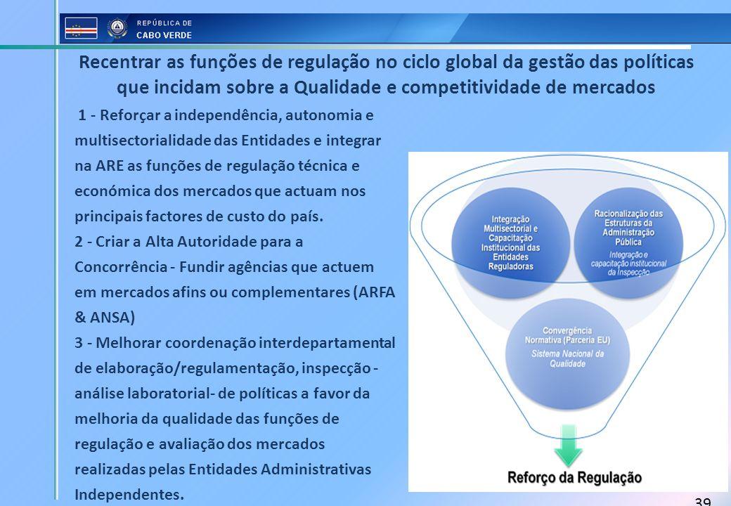 39 1 - Reforçar a independência, autonomia e multisectorialidade das Entidades e integrar na ARE as funções de regulação técnica e económica dos merca