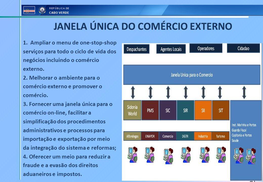 41 1. Ampliar o menu de one-stop-shop serviços para todo o ciclo de vida dos negócios incluindo o comércio externo. 2. Melhorar o ambiente para o comé